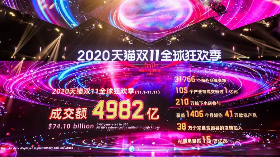 Alibaba Singles Day 2020