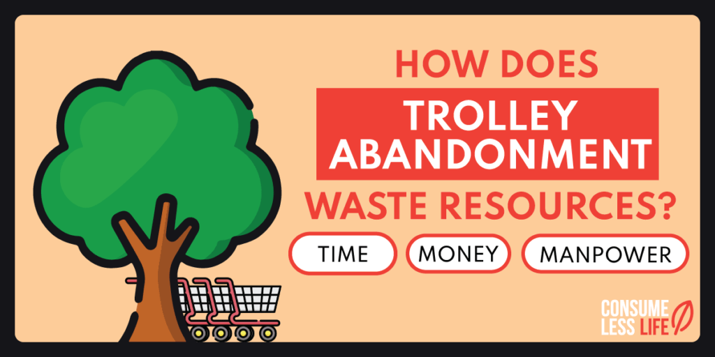 how does trolley abandonment waste resouces