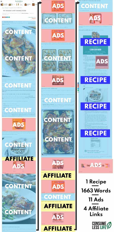 recipe blog ads example